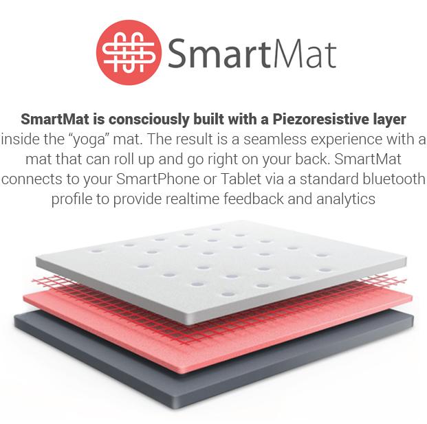 smartmat5