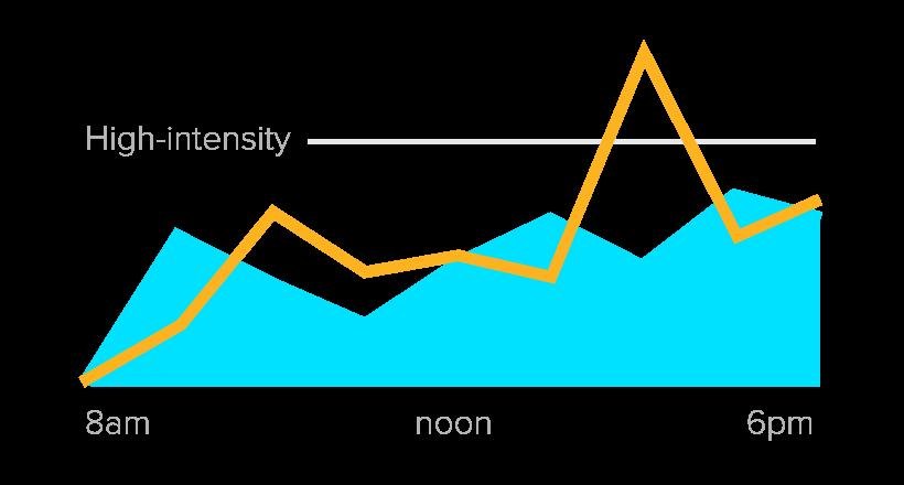 img-activity